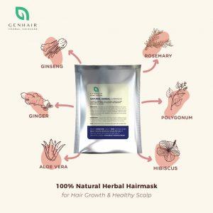 Genhair Herbal Hair Mask hair loss hair growth treatment