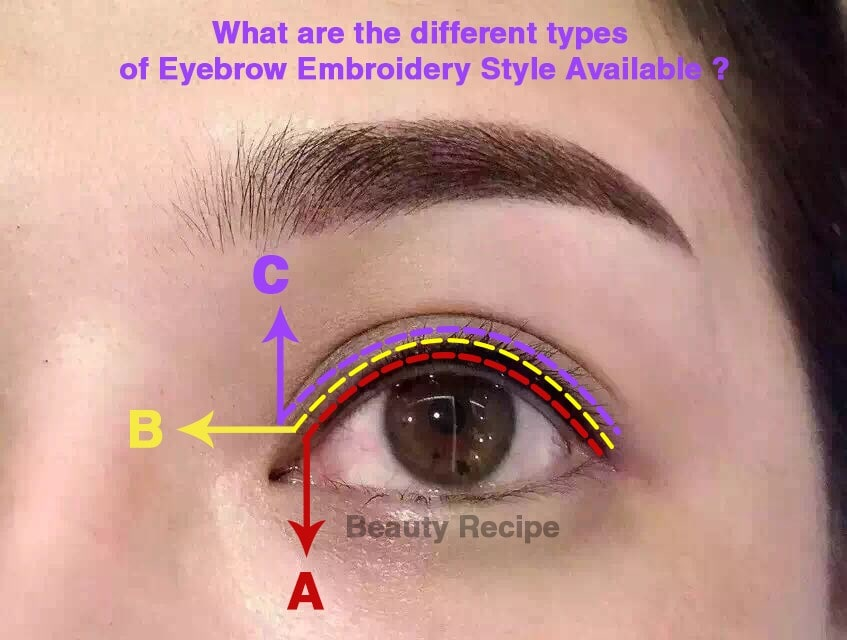 Types of Eyeliner Embroidery Singapore