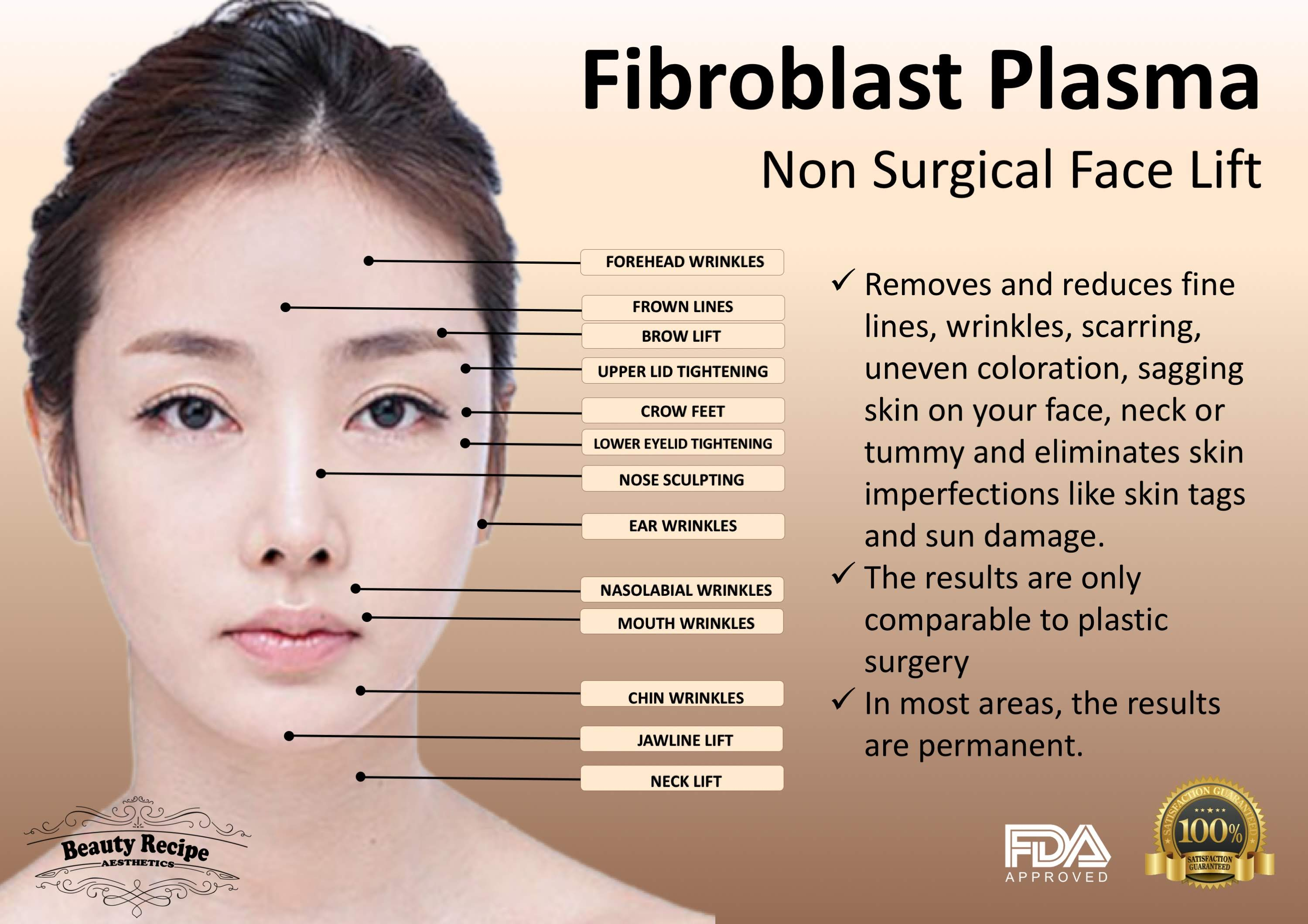 Plasma Fibroblast Non surgical face lift singapore training Course