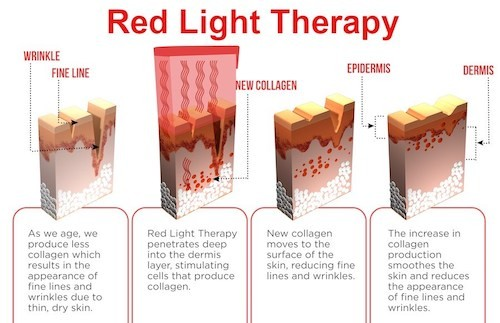 How does red light therapy work benefits singapore