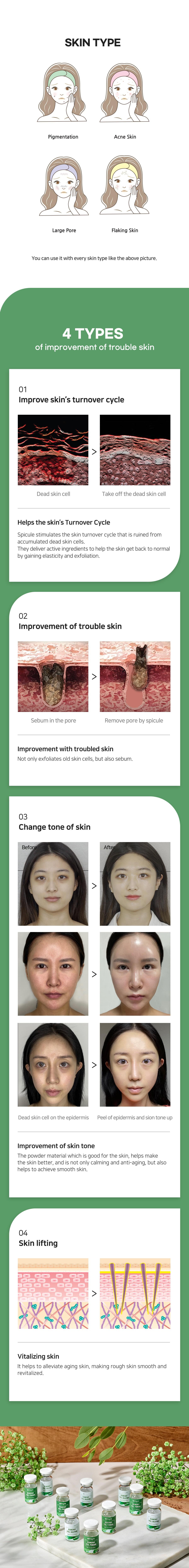Buy Stayve Seanergy Peel Ampoule Singapore Training